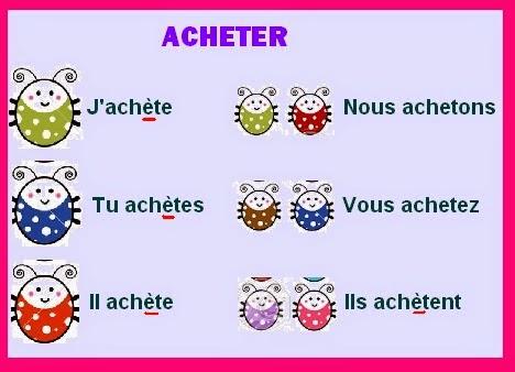 🇨🇵 Francés Online 🇨🇵 on Twitter: Aujourdhui, on apprend