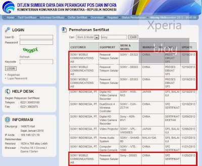 Sony, Sony D6503