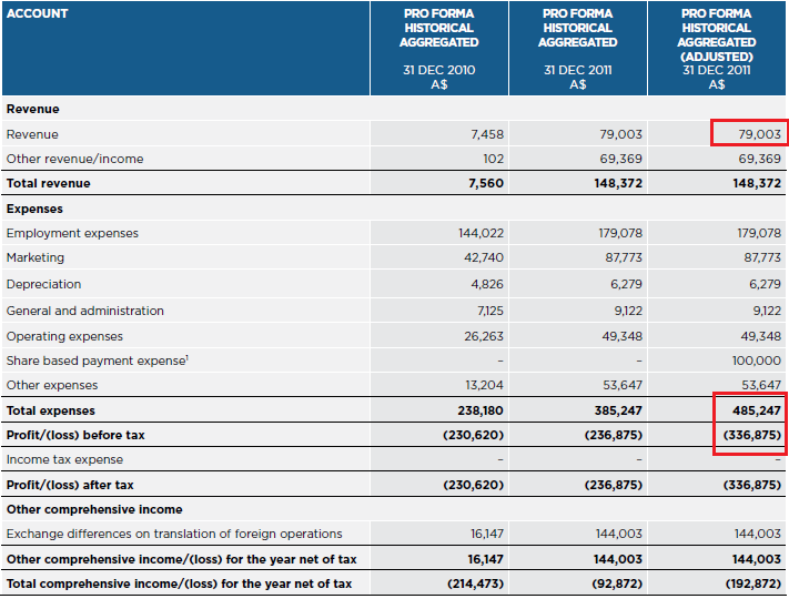 starbucks annual report 2012 pdf