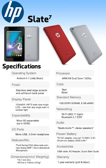 Hp Slate 7 Specifications from MSI-ECS Philippines