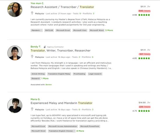 Peluang Kerja Sebagai Penterjemah Bebas Online