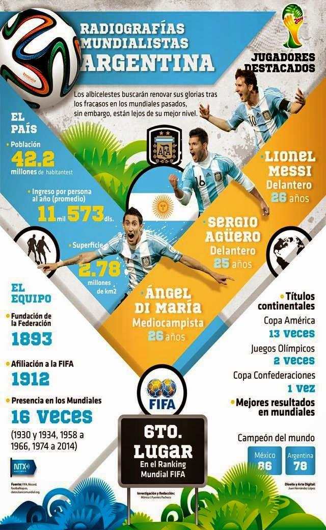 Radiografía del seleccionado argentino en la previa de su debut en el Mundial Brasil 2014