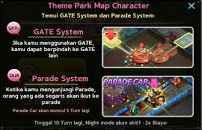 Theme Park Map Parade System Gate System