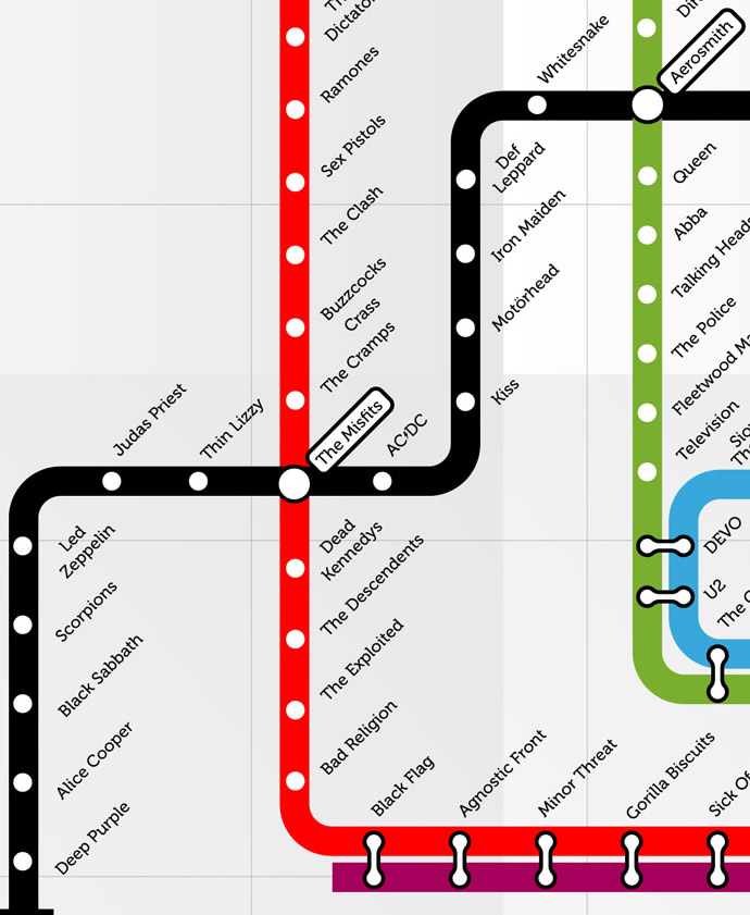 Rock 'n' Roll Metro Map