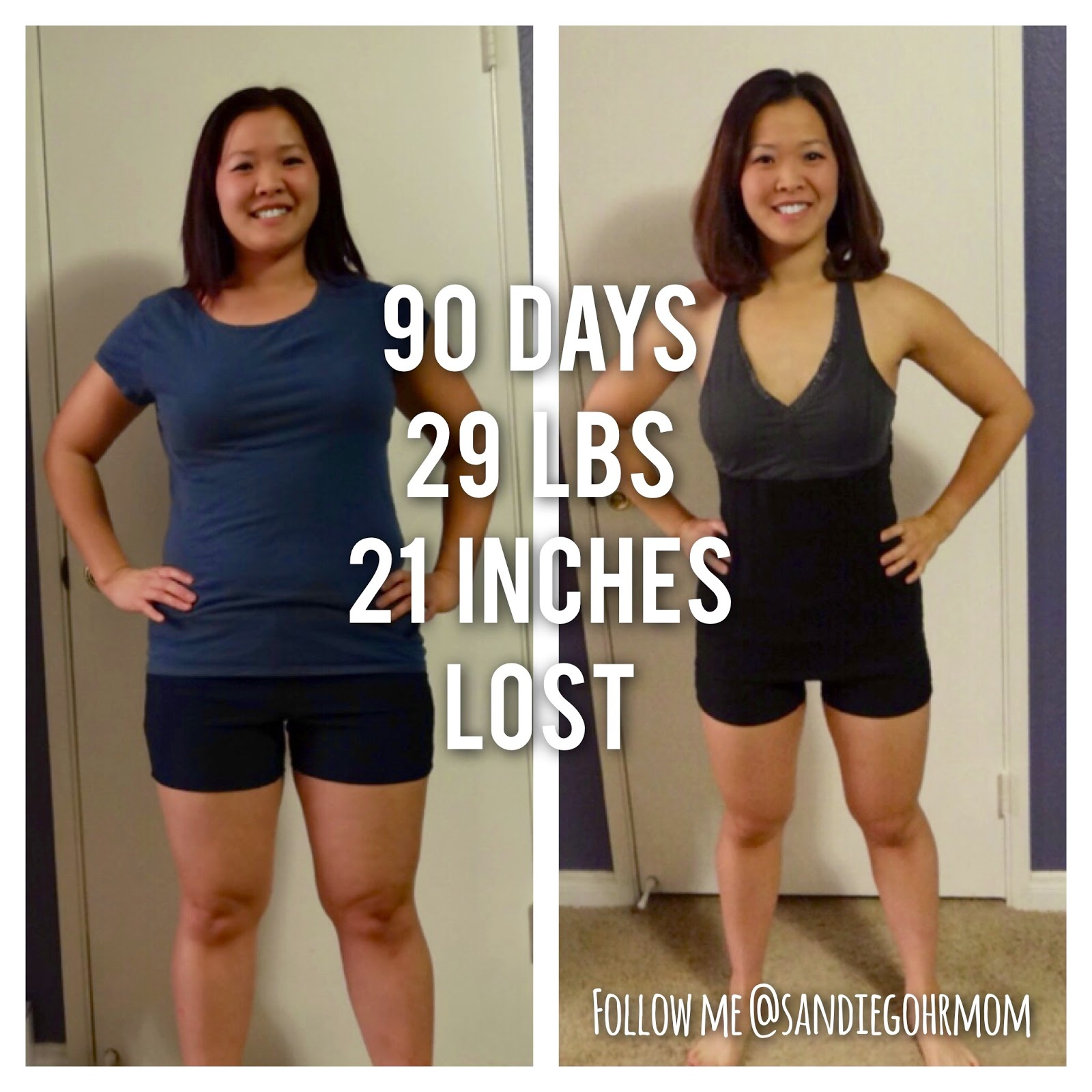 Beachbody Shakeology results