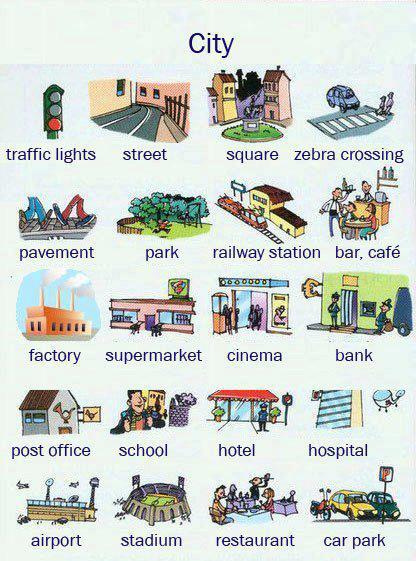 english vocabulary city