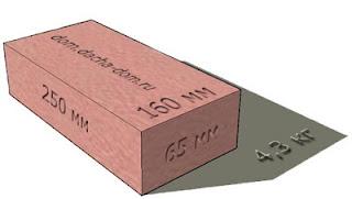 Размеры кирпича и камней