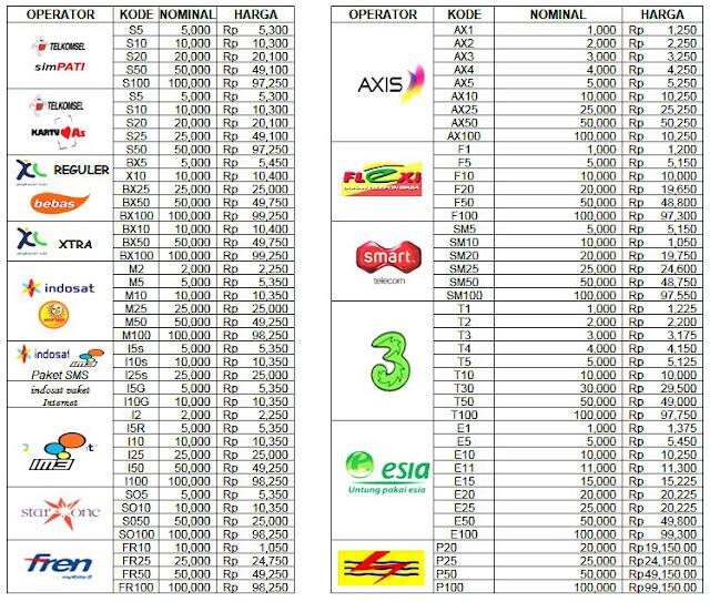 Image Result For Dealer Pulsa Xl Termurah