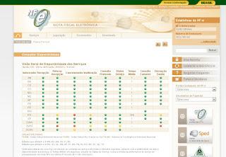SEFAZ RS SVRS Portal Nacional NFe