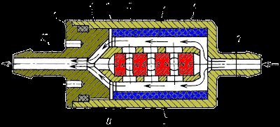фильтр для металлической стружки
