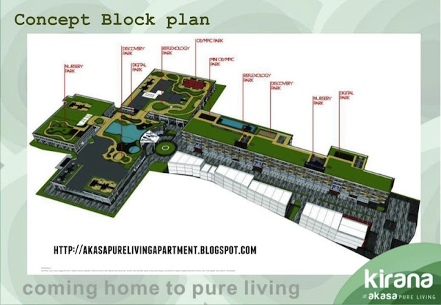 Master Plan Akasa Pure Living