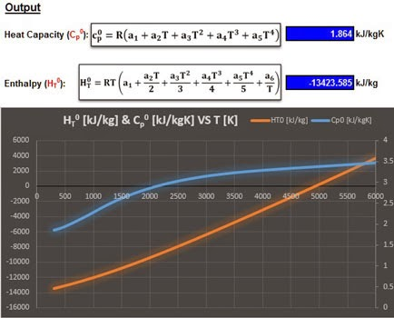 Calculating Thermochemical Properties Using NASA Polynomials