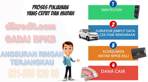 Proses Pengajuan Pinjaman dana Tunai Jaminan Gadai Agunan BPKB Mobil-Motor