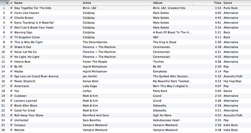The Return to Running Playlist
