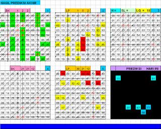 Prediksi Togel Hongkong hari ini Jum'at 12 april 2013