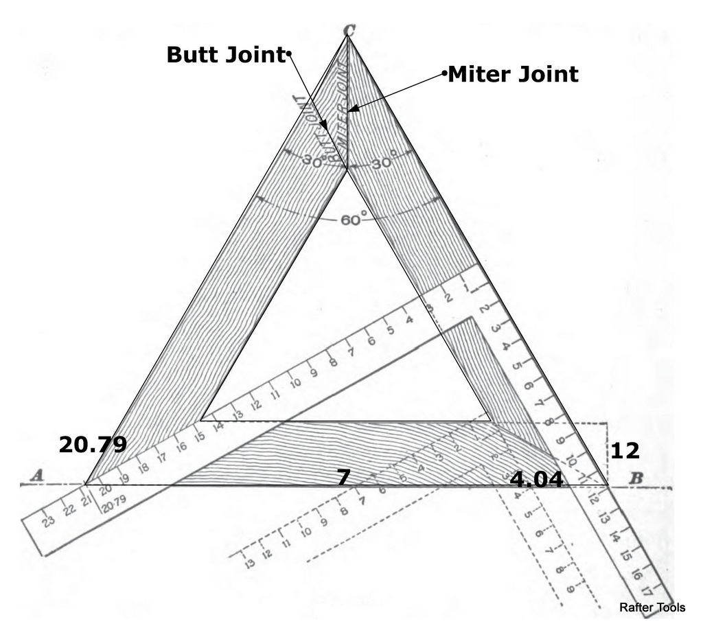 Roof Framing Geometry: Roof Framing Polygon Angles