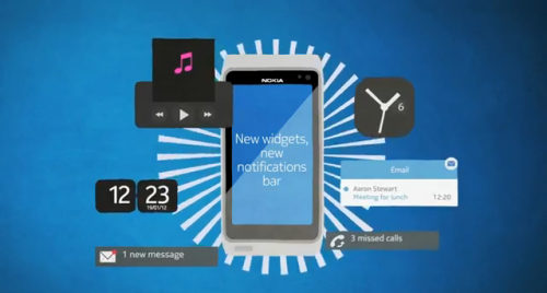 Symbian ^3 : Nokia Belle Officially Released