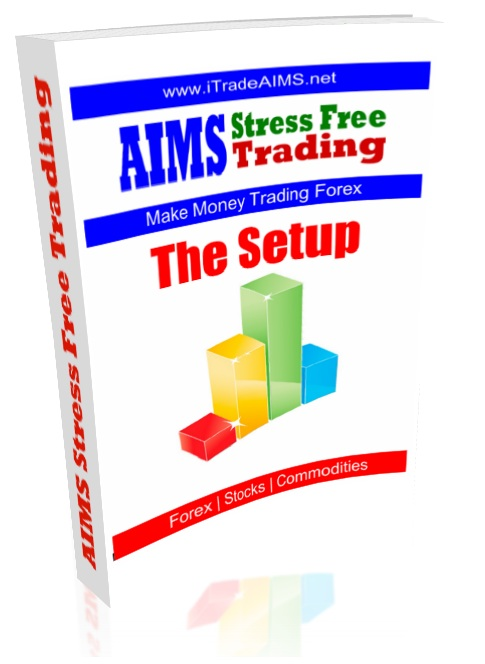 Aims stress free trading indicators