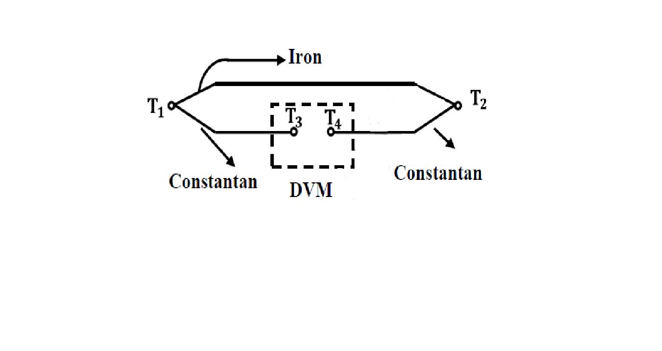 Iron Constantan Thermocouple : Picturejug november