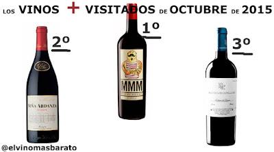 Los 5 vinos más Visitados de Octubre 2015 en el blog el vino mas barato