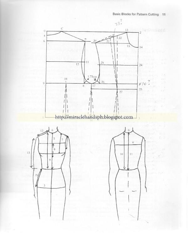 free craft book  bias cut dressmaking