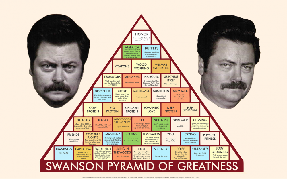 Ron Swanson Quotes (Updated 1/15)