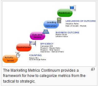 Sekilas_Tentang_Manajemen_Pemasaran_Wikipedia