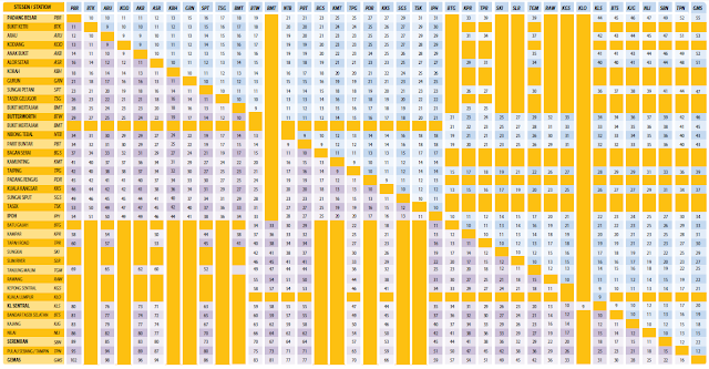 Jadual Tambang Terbaru Tren ETS 10 Oktober 2015
