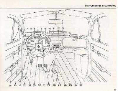 manuales de mec u00e1nica y taller  volkswagen fusca escarabajo