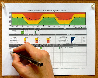 Metric report printed and on the wall, with space to write in corrective actions.
