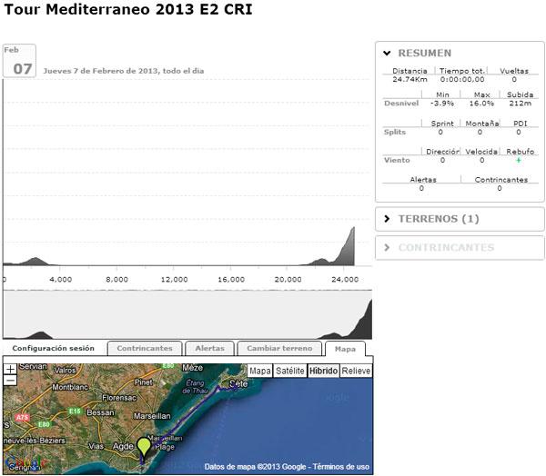 Sesión BKOOL Tour Mediterraneo 2013 CRI