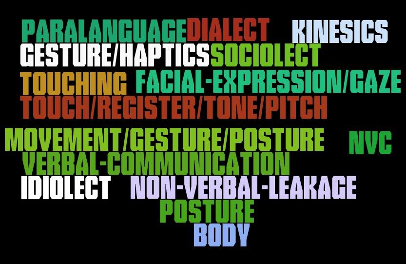 communication culture studies coursework A-level communication and culture coursework unit 04: topics for assessment (june 2014) author: aqa subject: a-level communication and culture keywords.