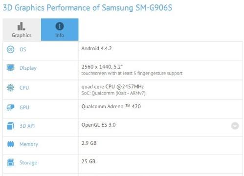 Nuovo smartphone con display QHD e chipset Snapdragon 805 da Samsung?