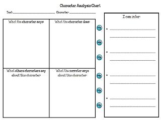 character analysis essay 5th grade