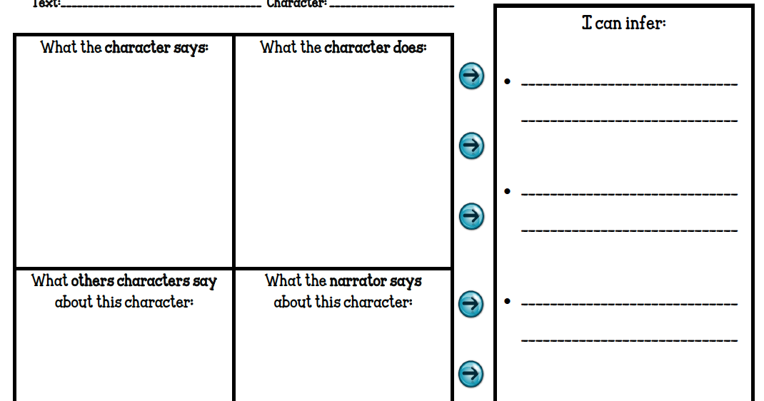 character change essay There have been many times in literature where writers will change the attitudes or beliefs of the main character of their story writers can do this a number of ways.