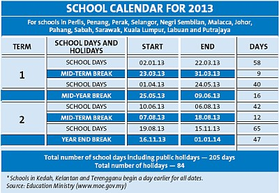 2013 Calendar with School Holidays