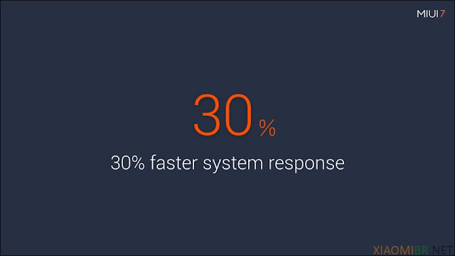 30% mais rápida MIUI