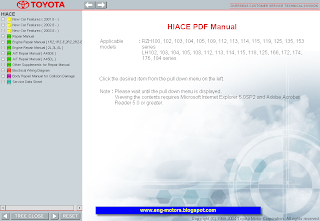 Toyota HiAce Service Manual