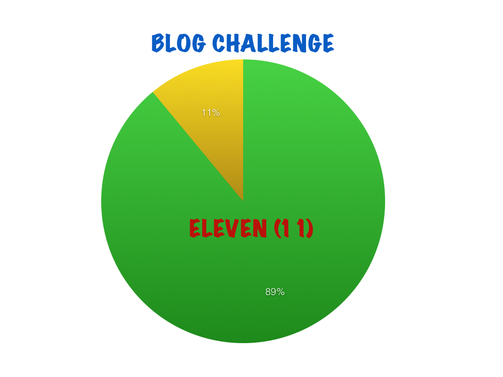 Blog Challenge Questions First Blog Challenge And a