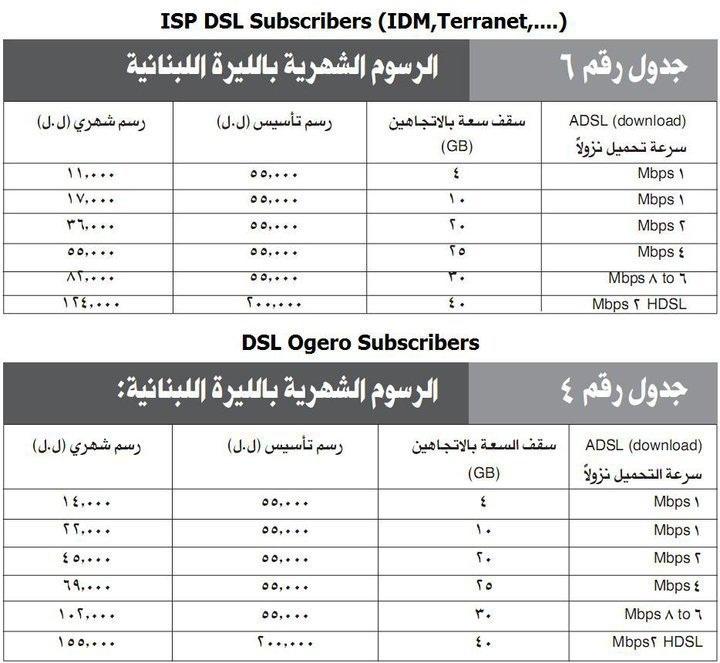 internet-rates-lebanon-prices-pricing-ogero.jpg