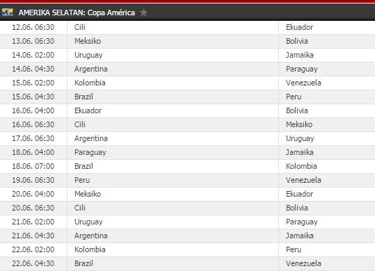 Jadwal Lengkap Pertandingan Copa America 2015