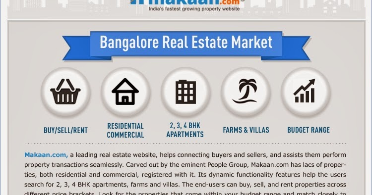 Real Estate India Property News and Enlights Bangalore
