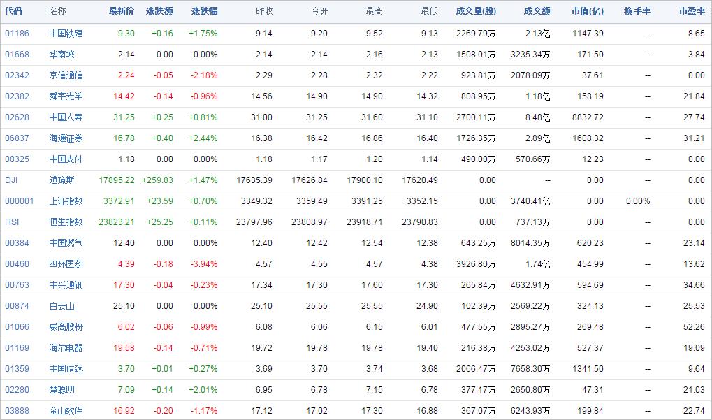 中国株コバンザメ投資ウォッチ銘柄watch20150313
