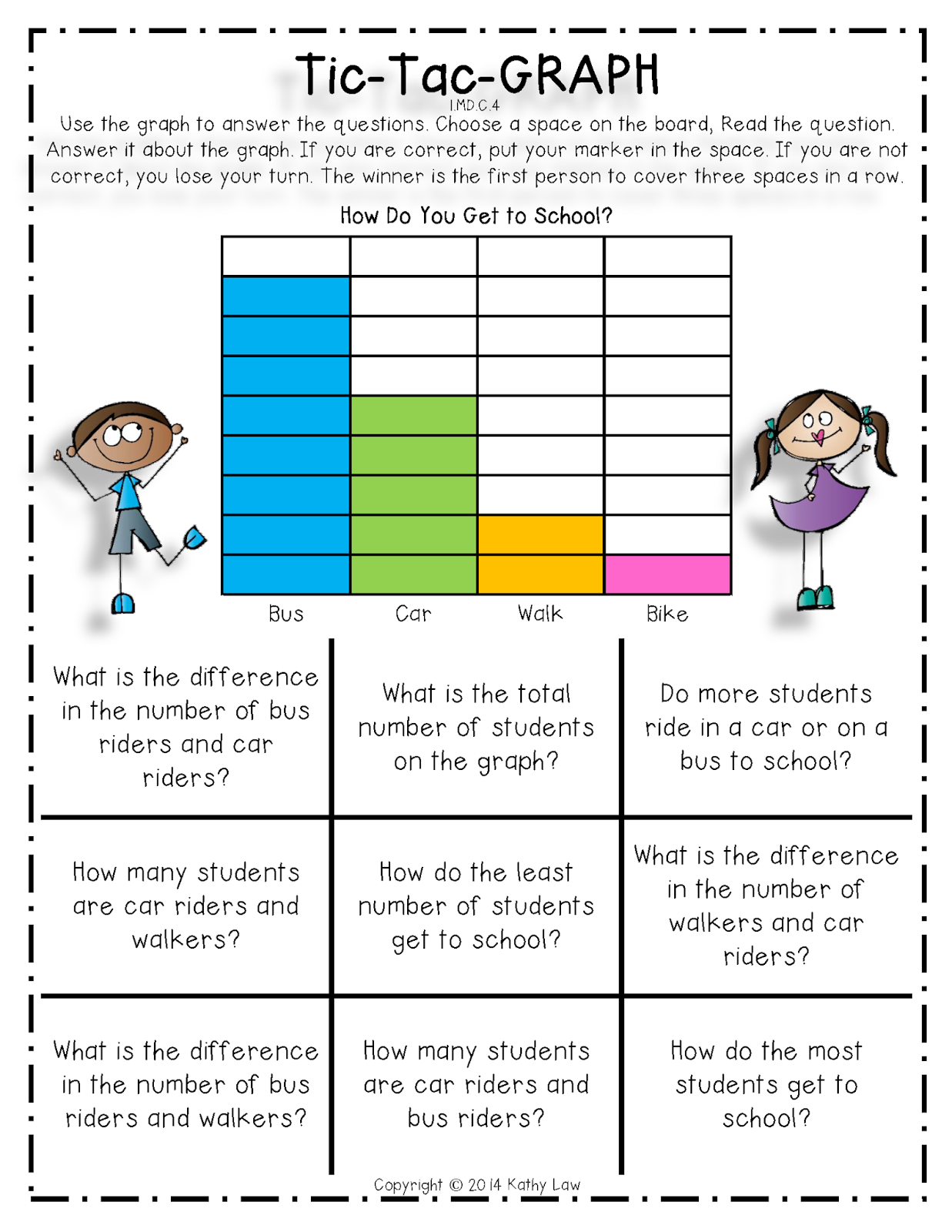 Picture Graph For First Grade
