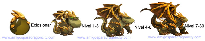 imagen del crecimiento del dragon colosal