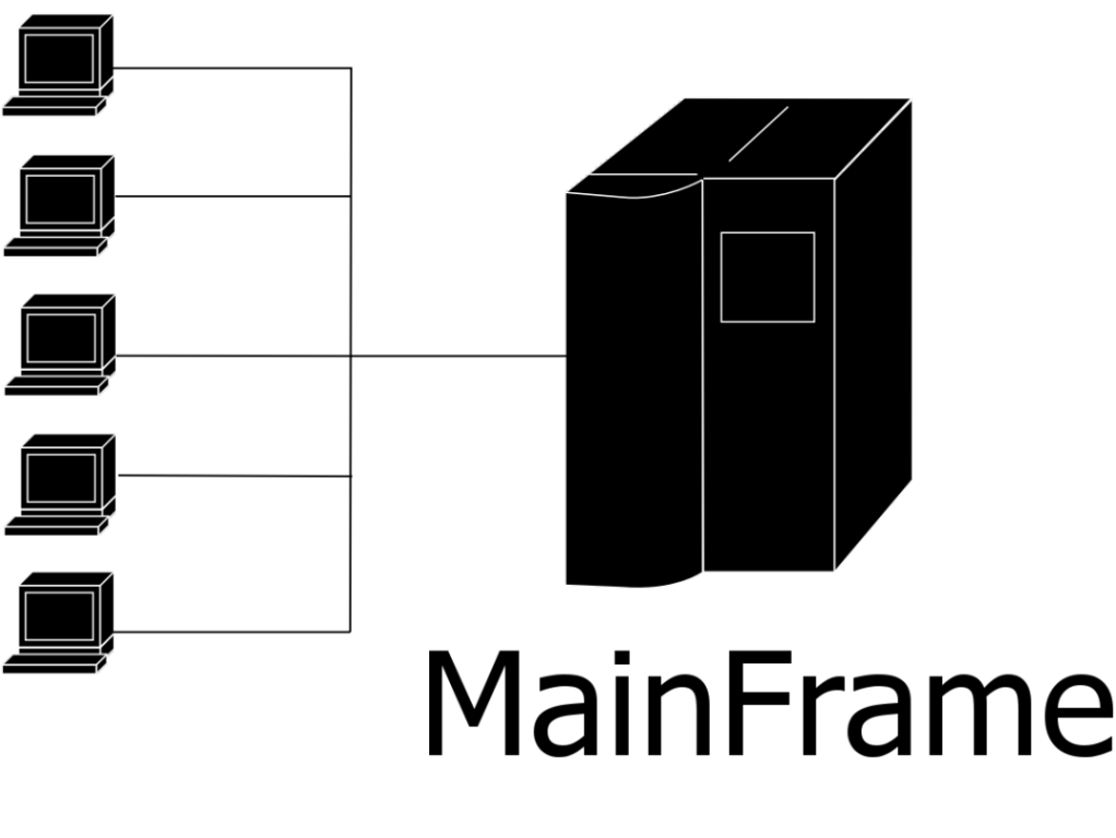 Full Forms Of Frequently Used Words On Mainframe