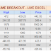 Equity stocks performance report for 24 Nov 2015