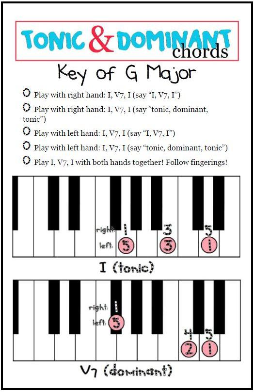 my first piano adventure lesson book c pdf