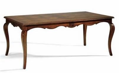 Decoralli hist ria da arte rococ - Estilos de mobiliario ...