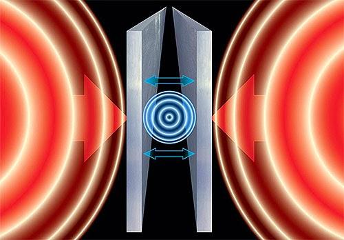 Las ondas de fuera ejercen más 'presión' que las de dentro, por eso las placas se juntan